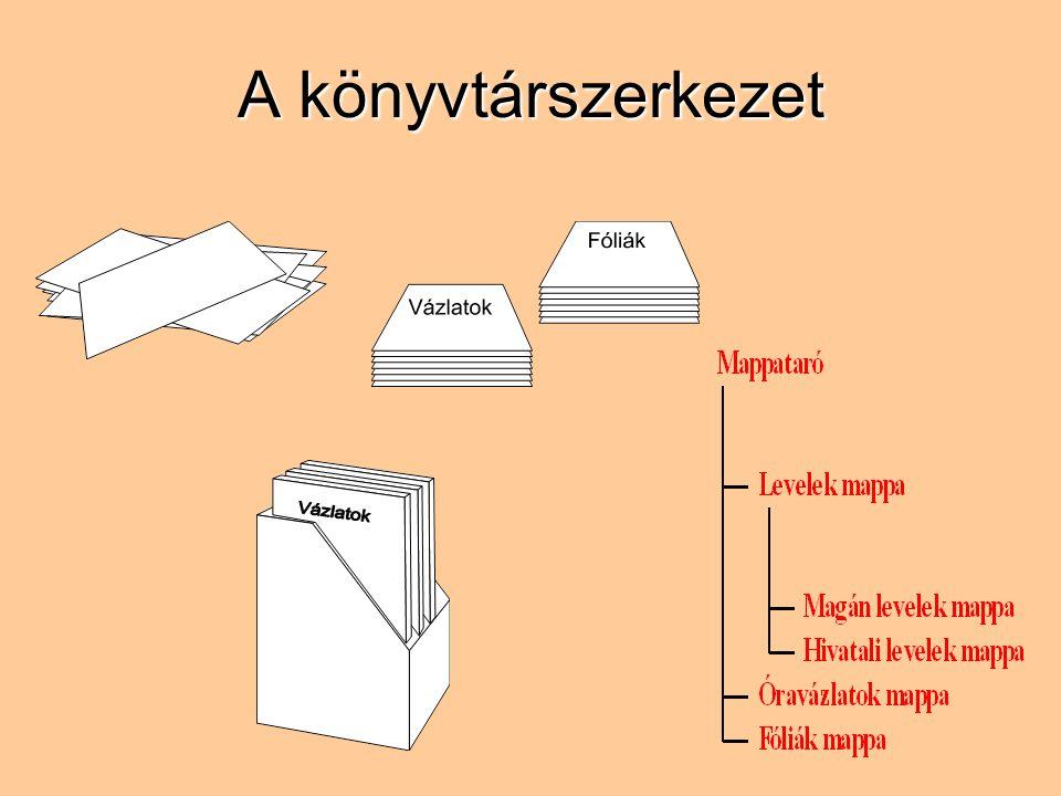 A könyvtárszerkezet