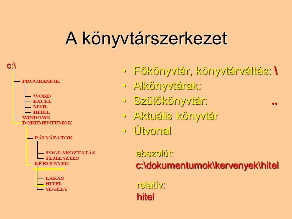 A könyvtárszerkezet Főkönyvtár, könyvtárváltás: \ Alkönyvtárak:
