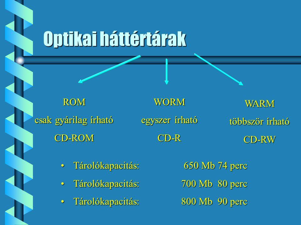 Optikai háttértárak ROM csak gyárilag írható CD-ROM WORM