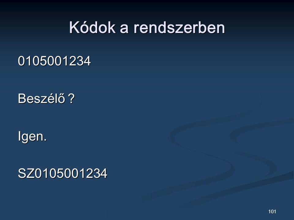 Kódok a rendszerben 0105001234 Beszélő Igen. SZ0105001234
