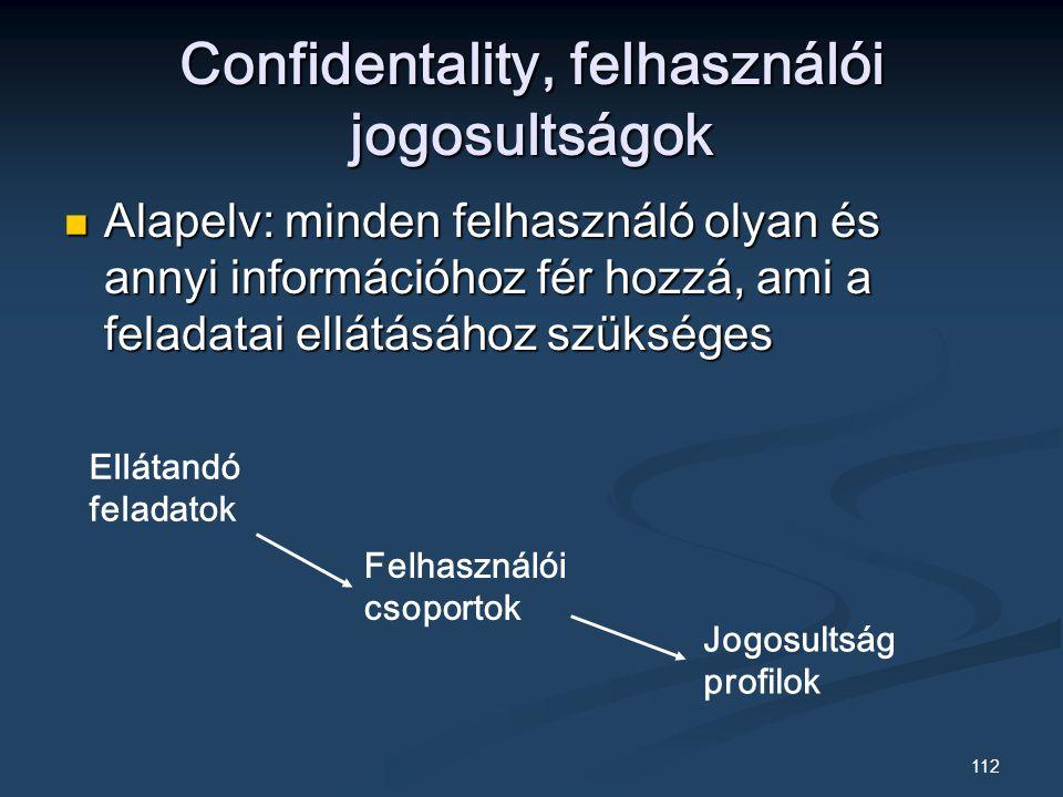 Confidentality, felhasználói jogosultságok