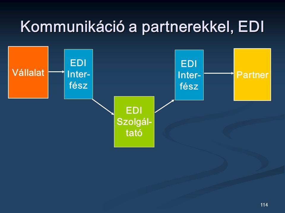Kommunikáció a partnerekkel, EDI