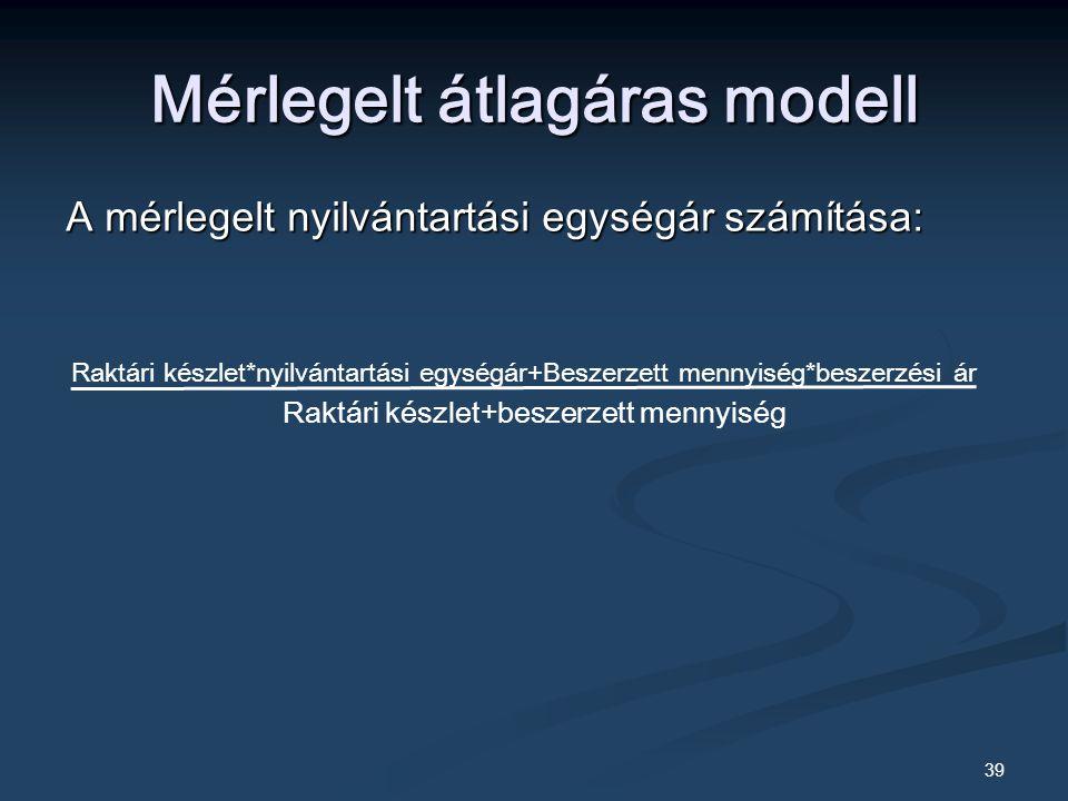 Mérlegelt átlagáras modell