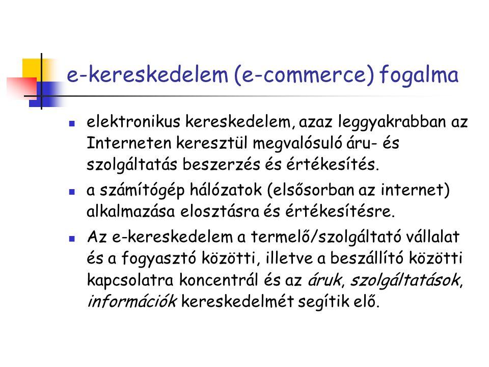 e-kereskedelem (e-commerce) fogalma