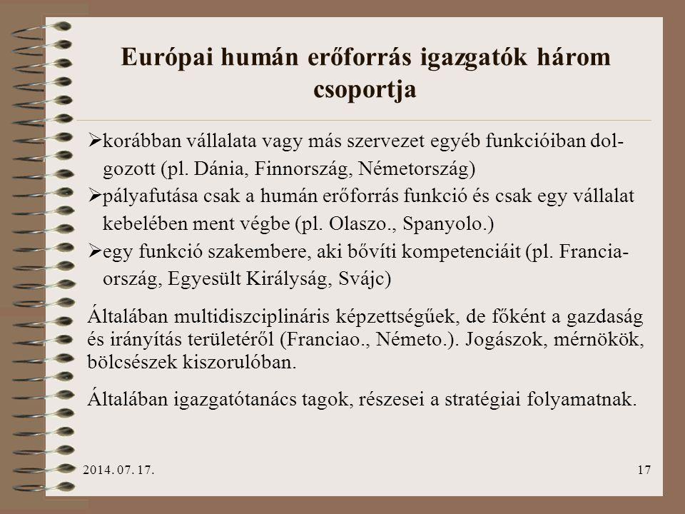 Európai humán erőforrás igazgatók három csoportja