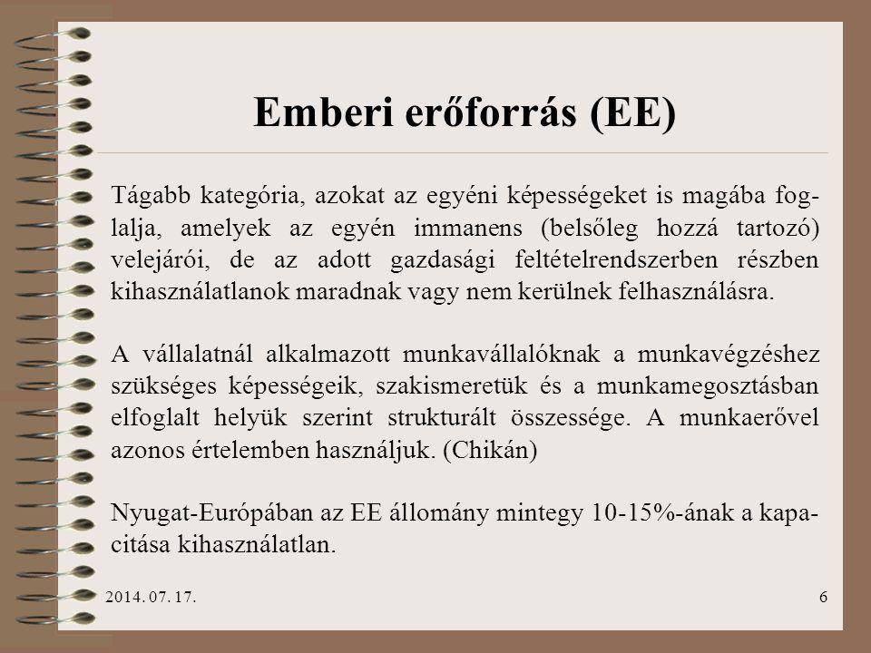 Emberi erőforrás (EE)
