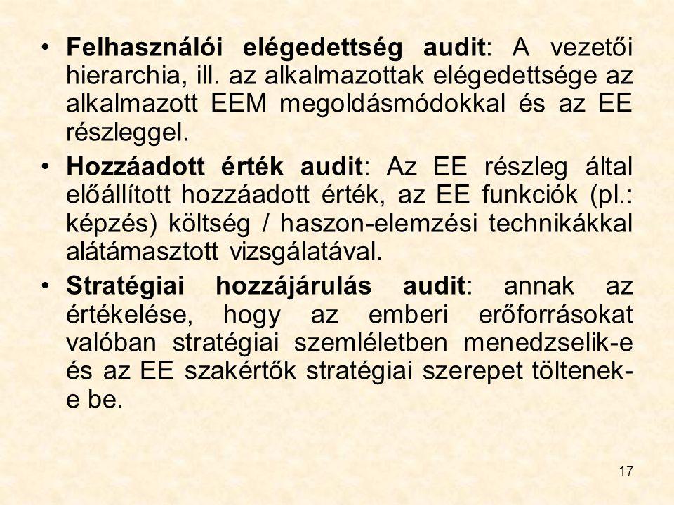 Felhasználói elégedettség audit: A vezetői hierarchia, ill
