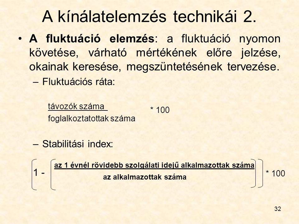 A kínálatelemzés technikái 2.