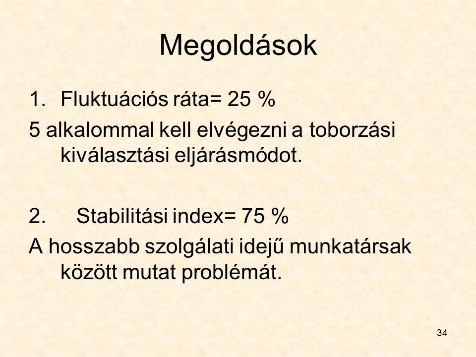 Megoldások Fluktuációs ráta= 25 %