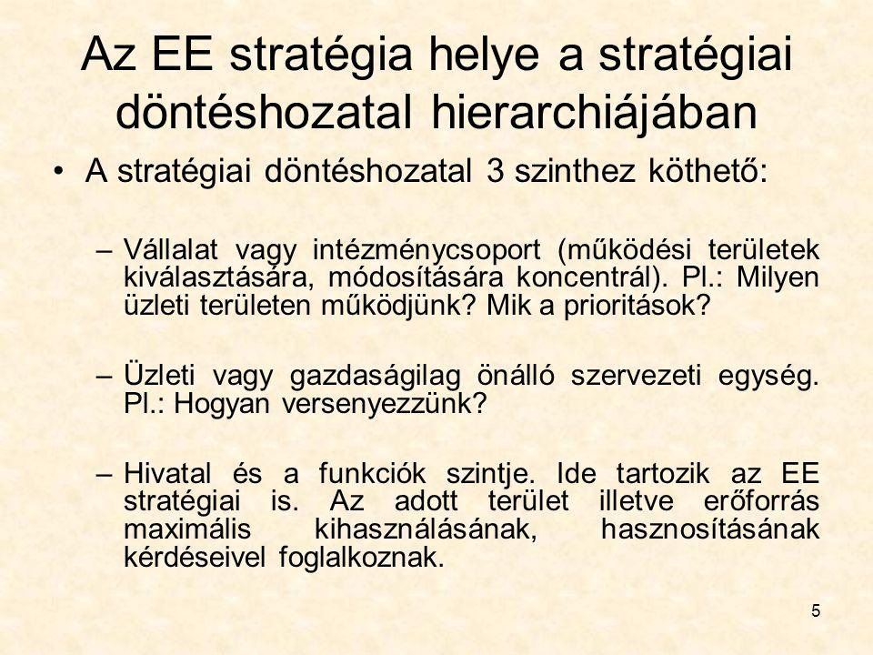 Az EE stratégia helye a stratégiai döntéshozatal hierarchiájában