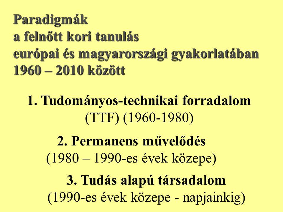 európai és magyarországi gyakorlatában 1960 – 2010 között