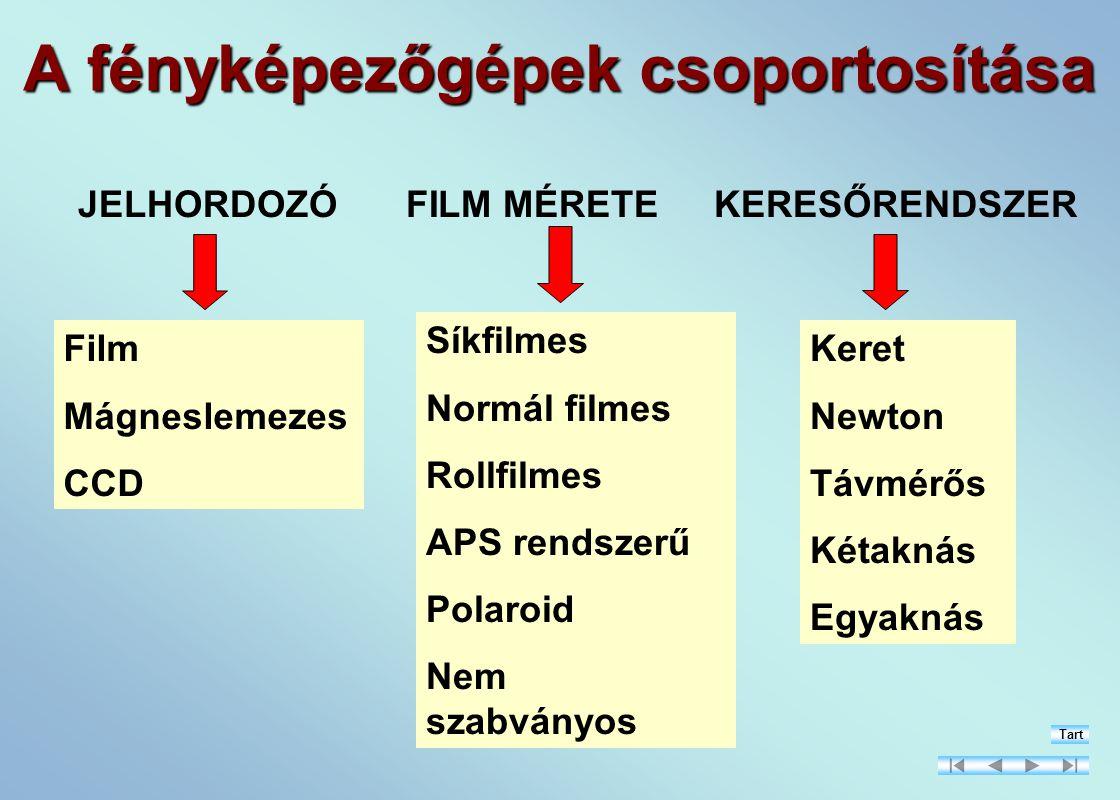 A fényképezőgépek csoportosítása
