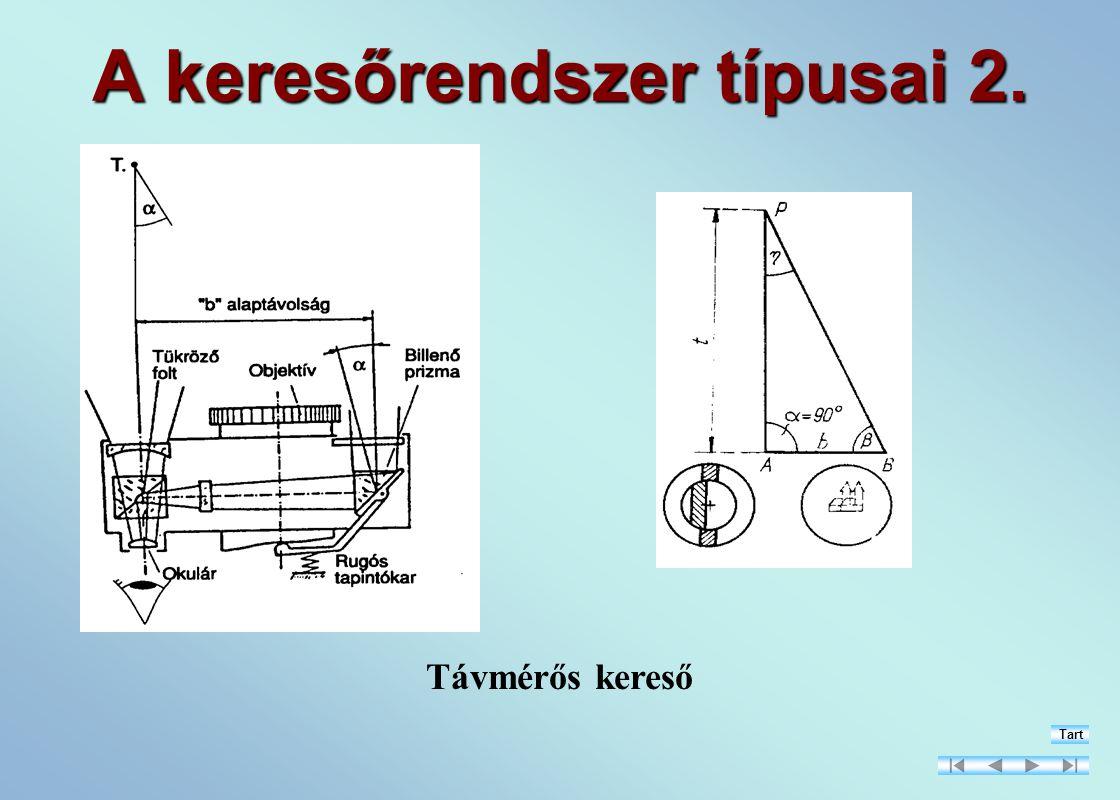 A keresőrendszer típusai 2.