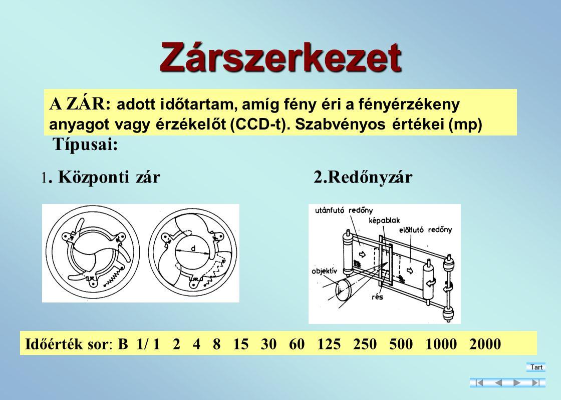 Zárszerkezet A ZÁR: adott időtartam, amíg fény éri a fényérzékeny anyagot vagy érzékelőt (CCD-t). Szabvényos értékei (mp)