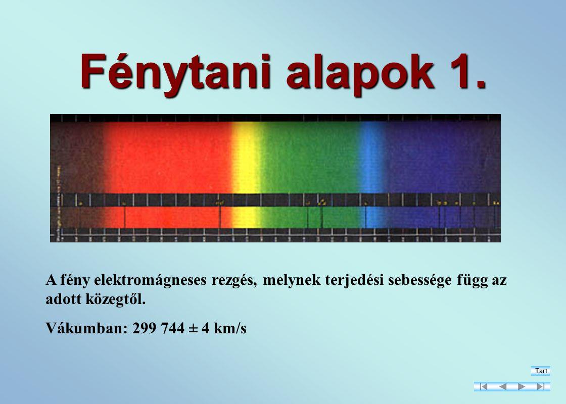 Fénytani alapok 1. A fény elektromágneses rezgés, melynek terjedési sebessége függ az adott közegtől.
