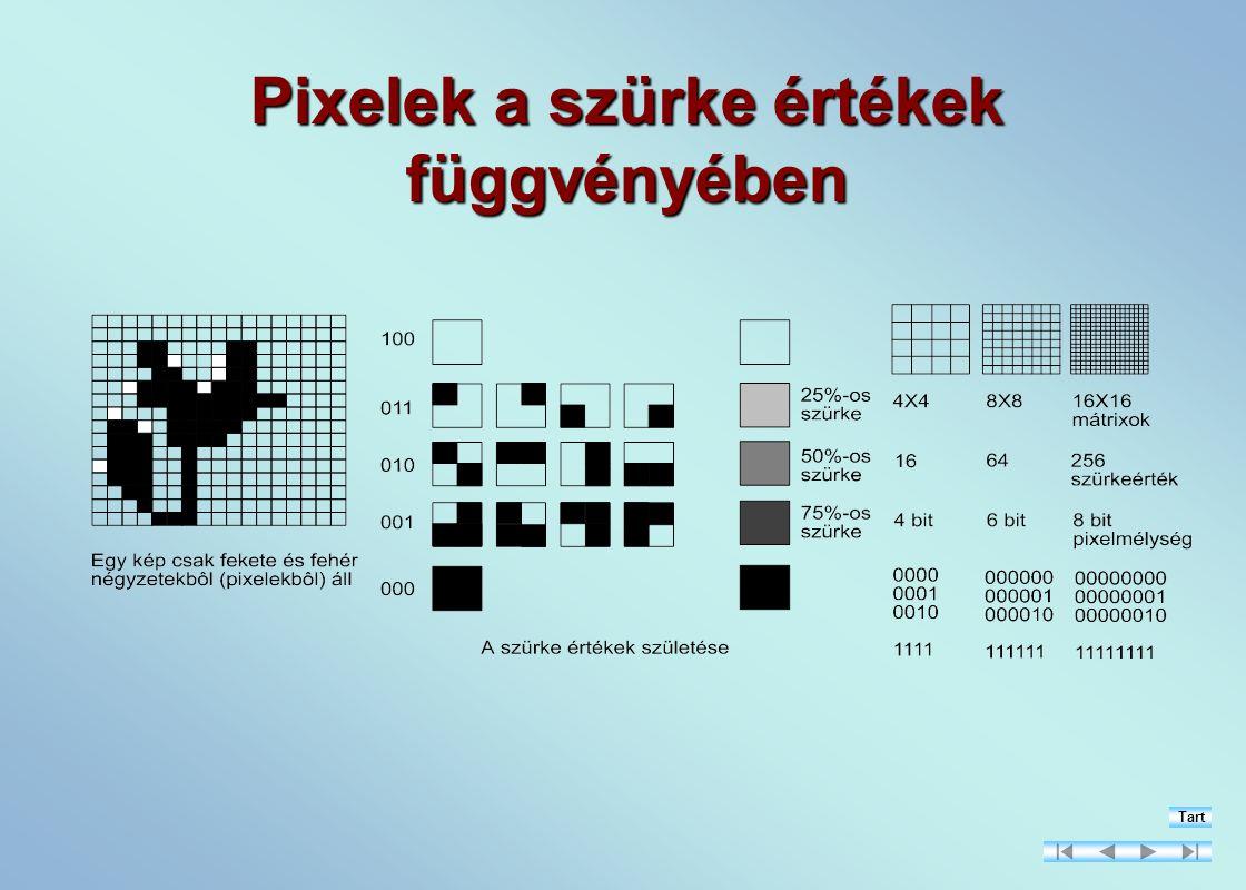 Pixelek a szürke értékek függvényében