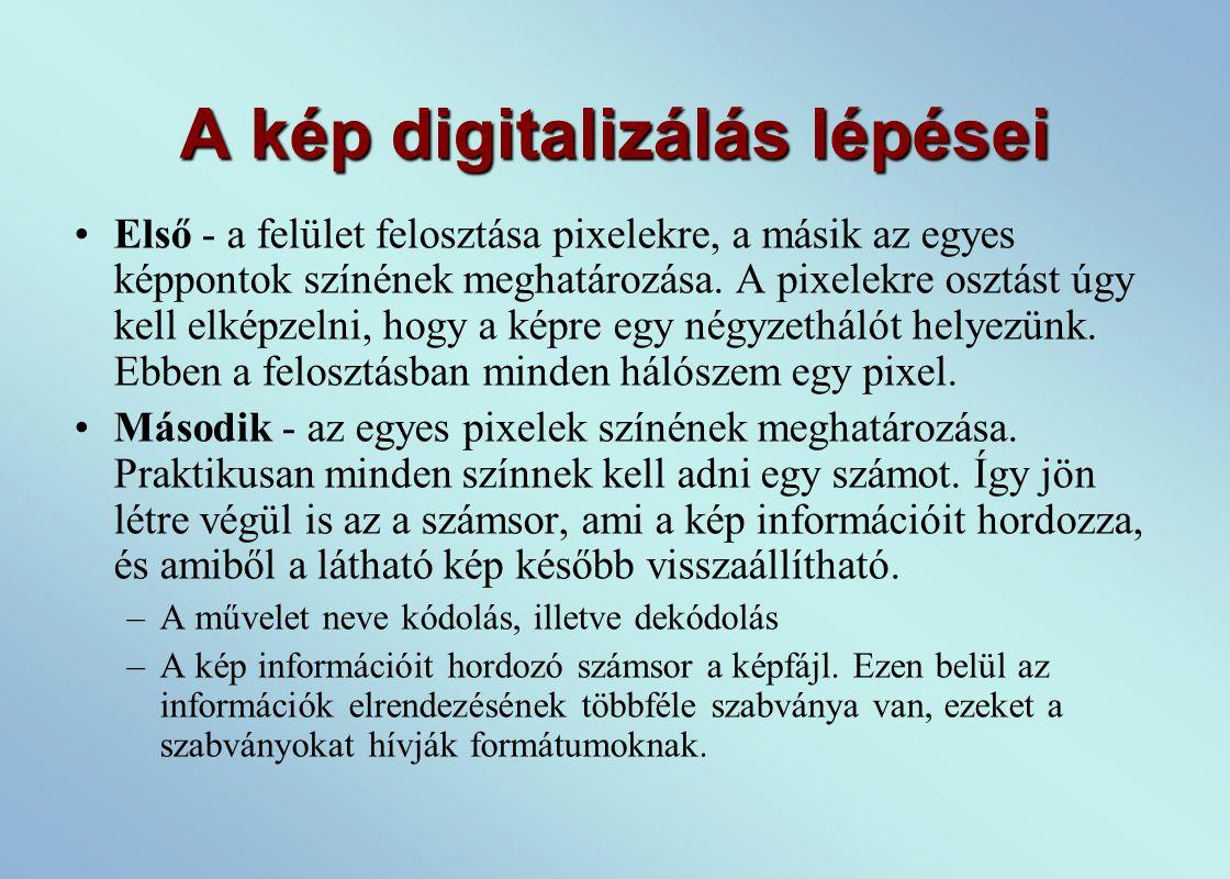 A kép digitalizálás lépései