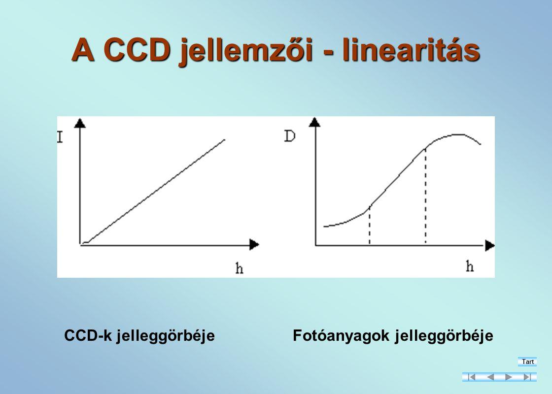 A CCD jellemzői - linearitás
