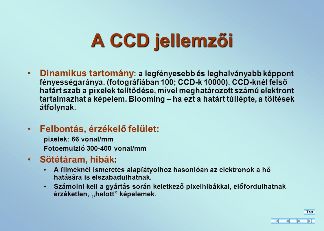 A CCD jellemzői