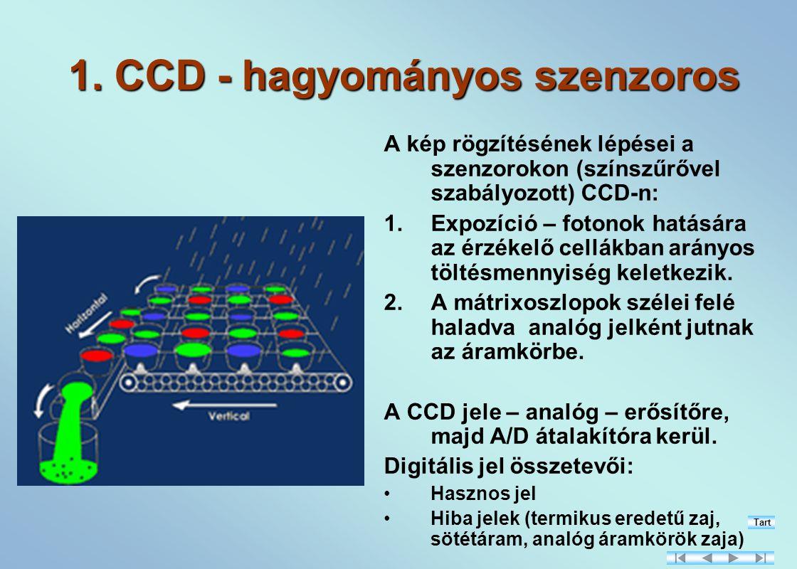 1. CCD - hagyományos szenzoros