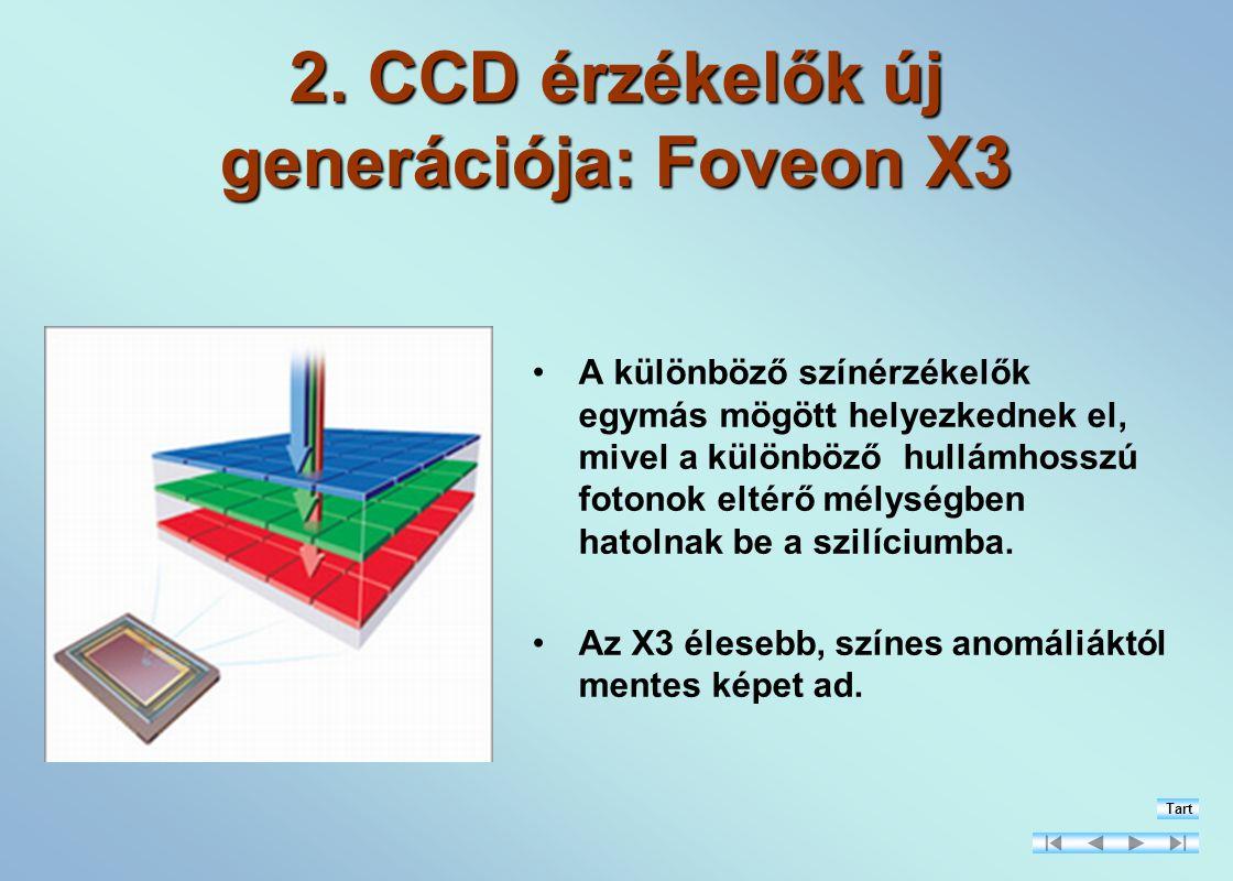 2. CCD érzékelők új generációja: Foveon X3