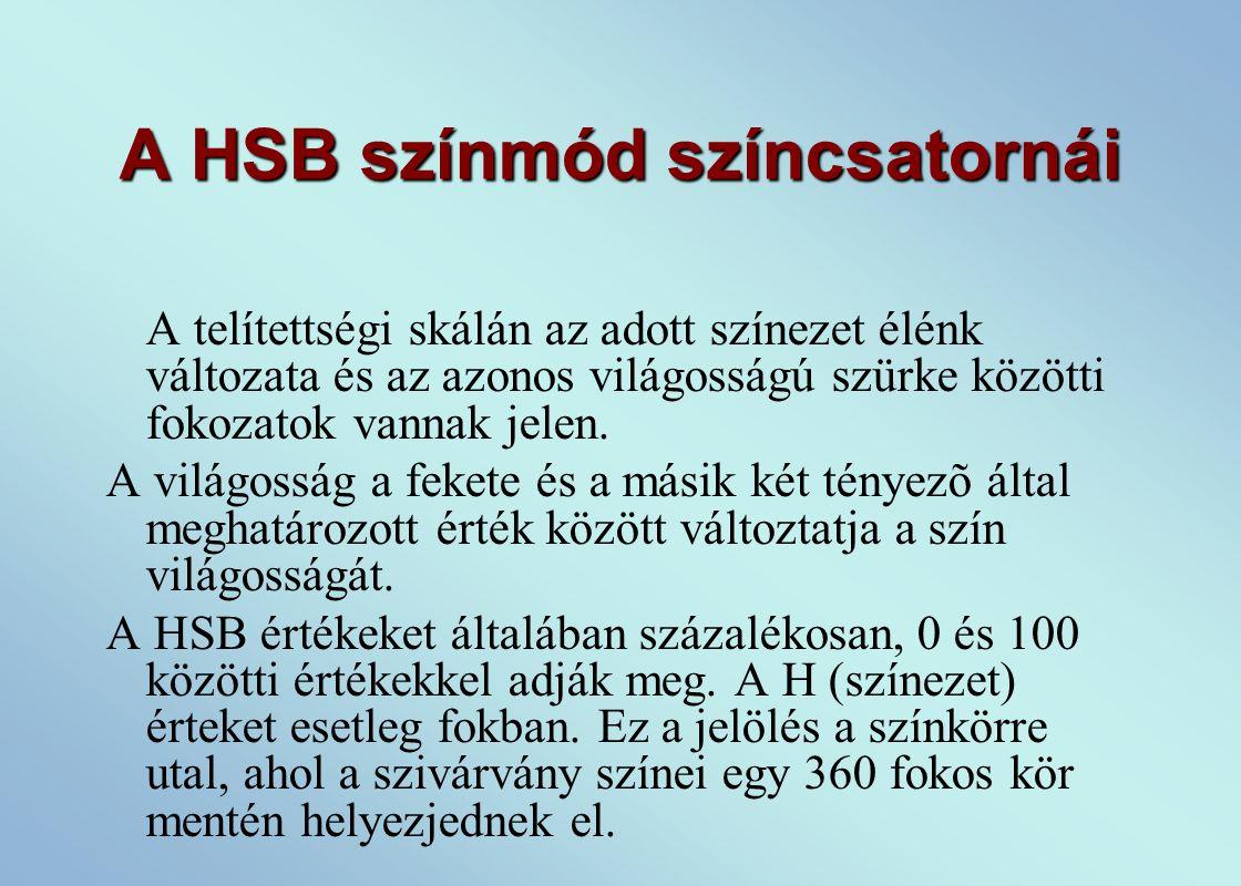 A HSB színmód színcsatornái
