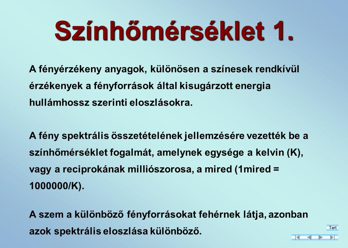 Színhőmérséklet 1.
