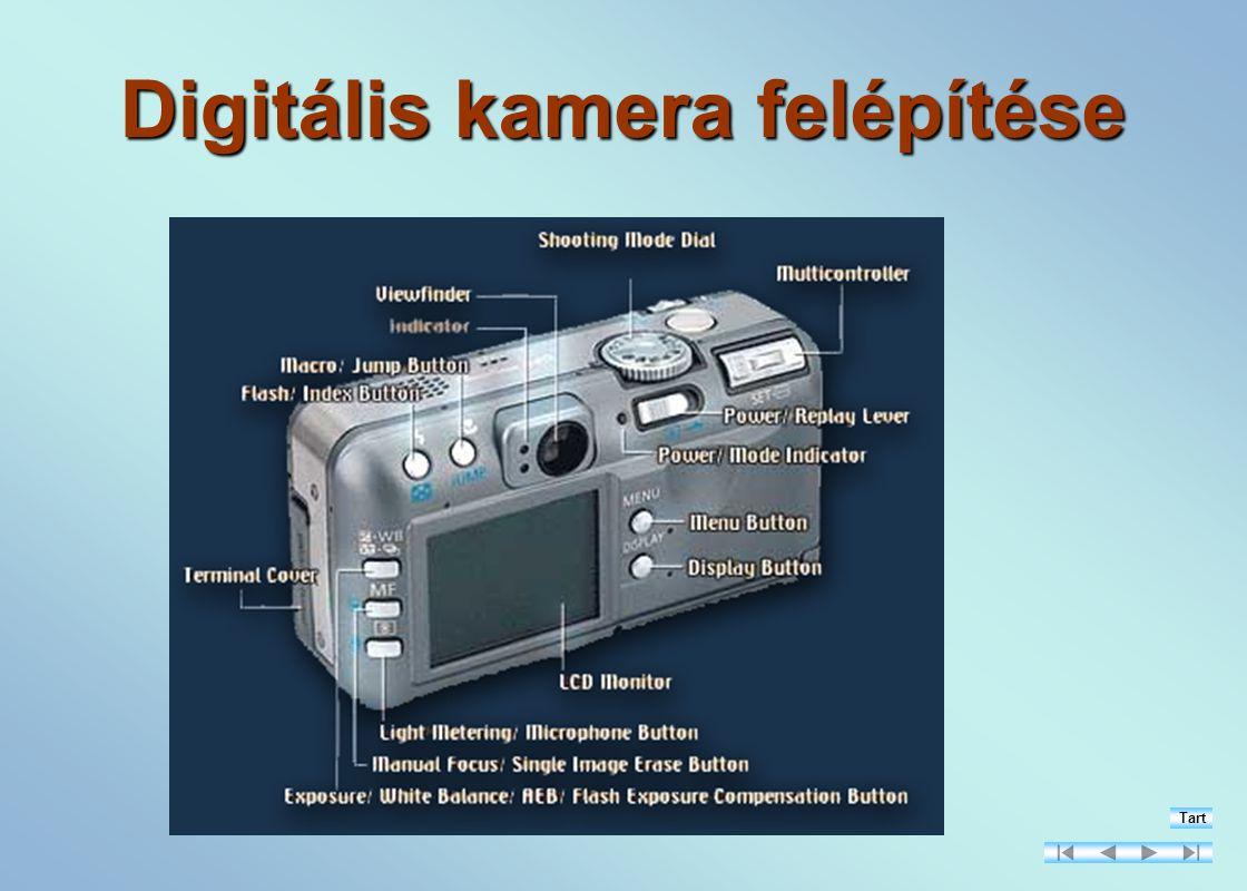 Digitális kamera felépítése