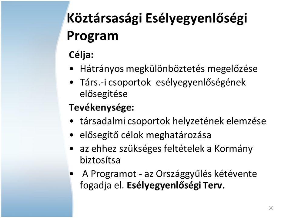 Köztársasági Esélyegyenlőségi Program