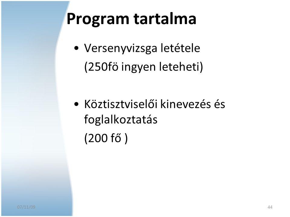 Program tartalma Versenyvizsga letétele (250fö ingyen leteheti)