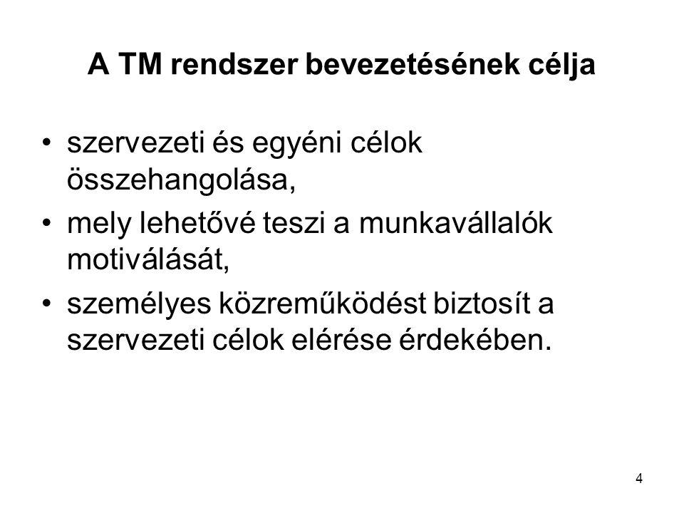 A TM rendszer bevezetésének célja