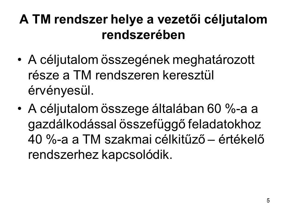 A TM rendszer helye a vezetői céljutalom rendszerében