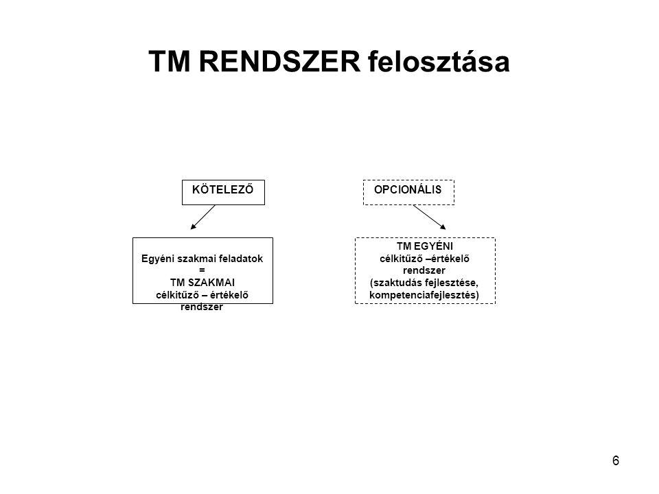 TM RENDSZER felosztása