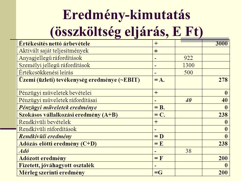 Eredmény-kimutatás (összköltség eljárás, E Ft)