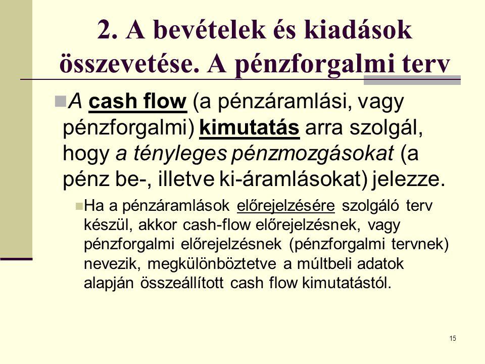 2. A bevételek és kiadások összevetése. A pénzforgalmi terv
