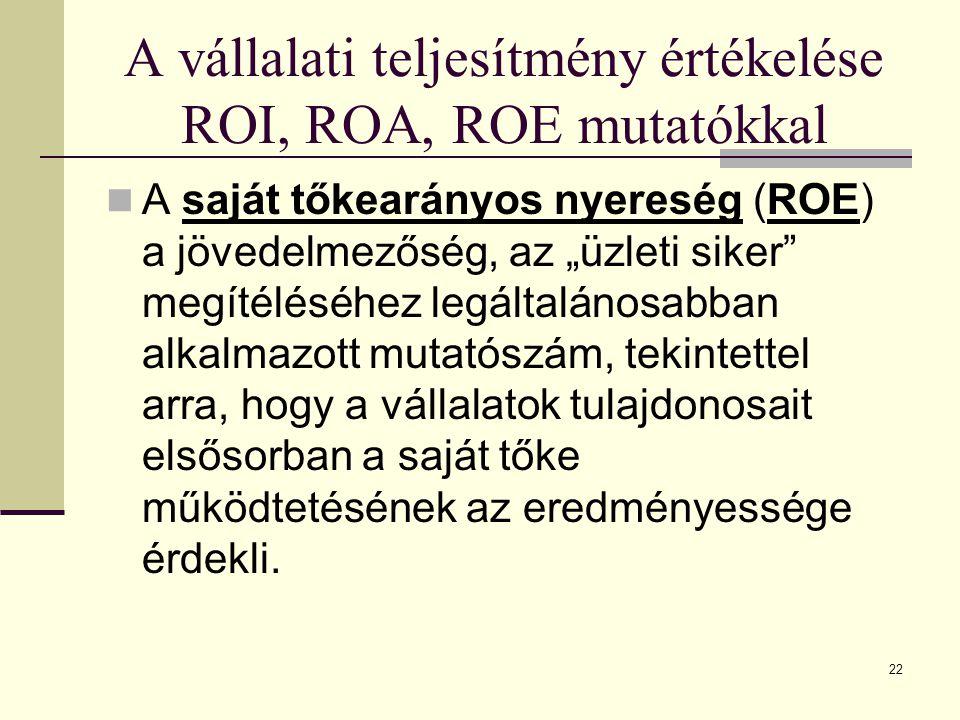 A vállalati teljesítmény értékelése ROI, ROA, ROE mutatókkal