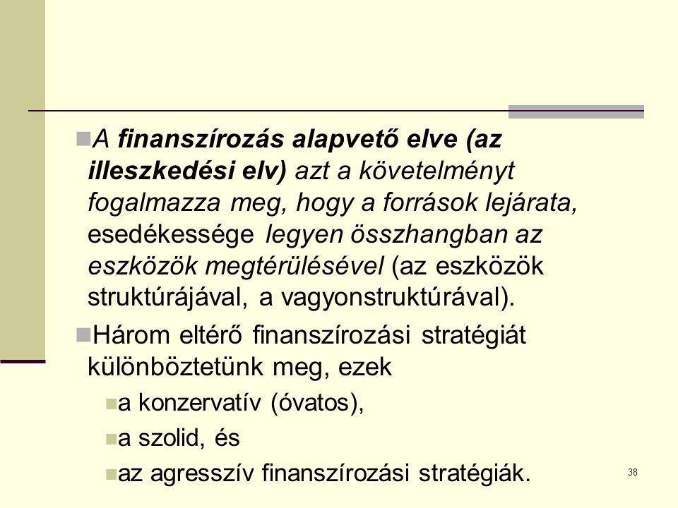 Három eltérő finanszírozási stratégiát különböztetünk meg, ezek