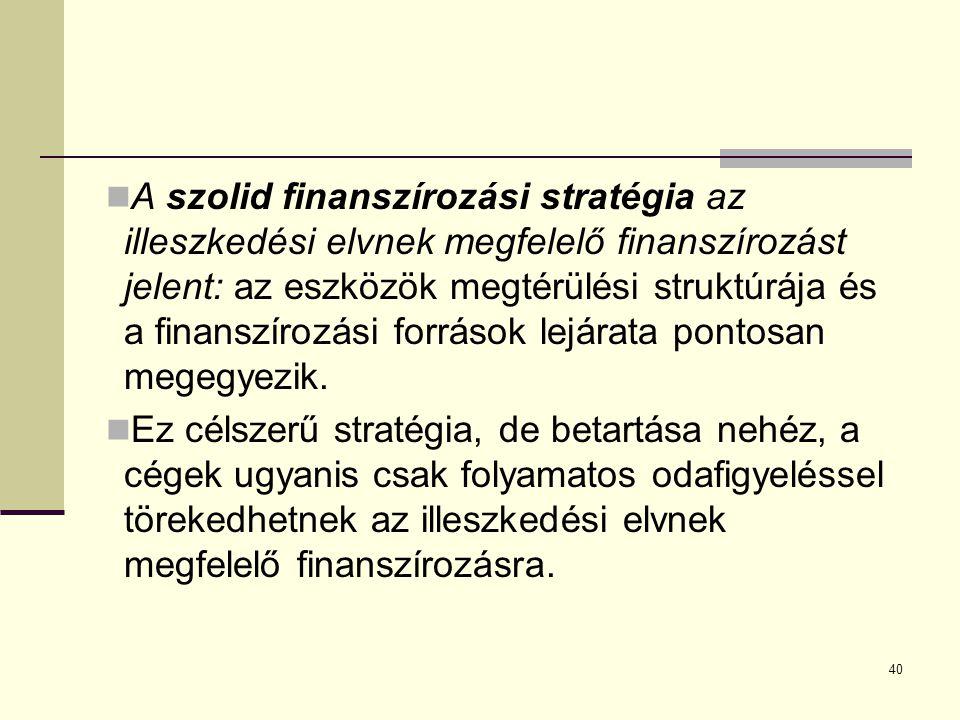 A szolid finanszírozási stratégia az illeszkedési elvnek megfelelő finanszírozást jelent: az eszközök megtérülési struktúrája és a finanszírozási források lejárata pontosan megegyezik.