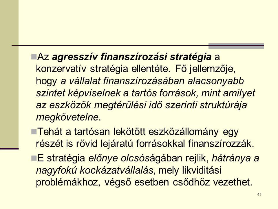 Az agresszív finanszírozási stratégia a konzervatív stratégia ellentéte. Fő jellemzője, hogy a vállalat finanszírozásában alacsonyabb szintet képviselnek a tartós források, mint amilyet az eszközök megtérülési idő szerinti struktúrája megkövetelne.