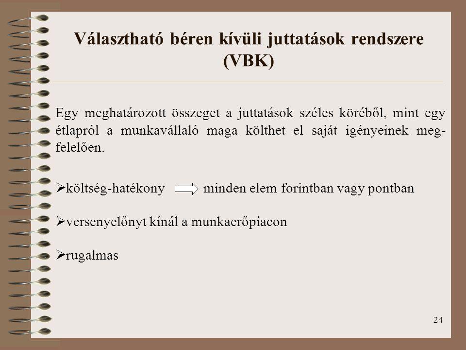 Választható béren kívüli juttatások rendszere (VBK)