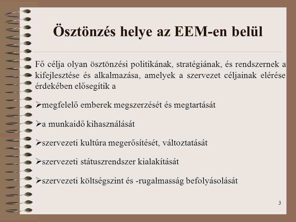 Ösztönzés helye az EEM-en belül