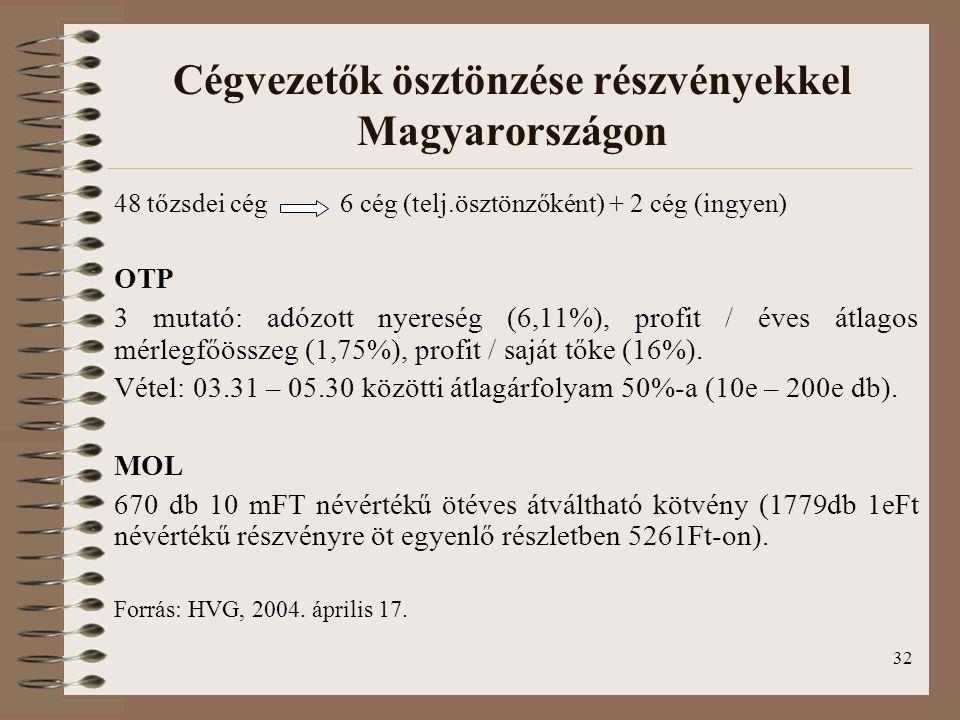 Cégvezetők ösztönzése részvényekkel Magyarországon