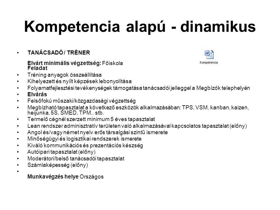 Kompetencia alapú - dinamikus