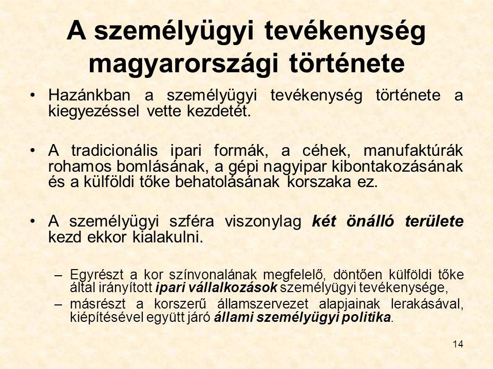 A személyügyi tevékenység magyarországi története