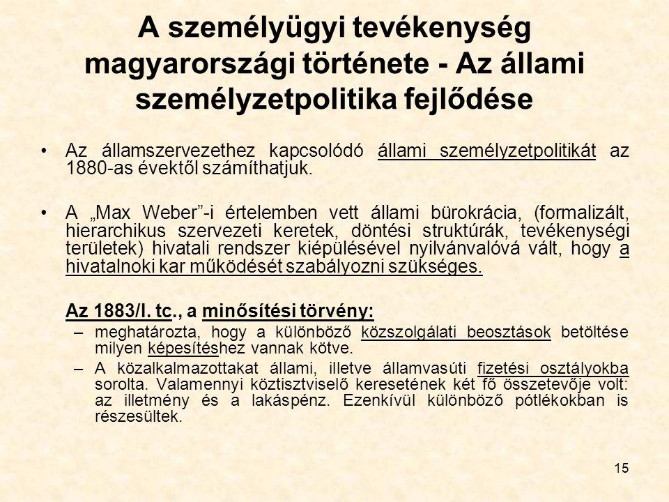 A személyügyi tevékenység magyarországi története - Az állami személyzetpolitika fejlődése