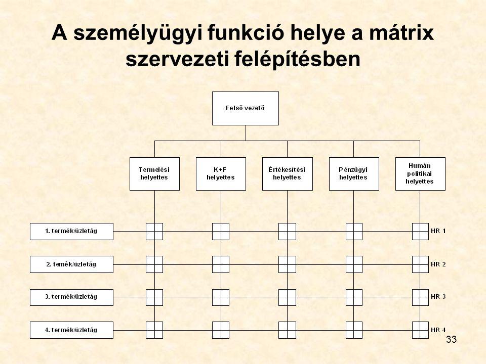 A személyügyi funkció helye a mátrix szervezeti felépítésben