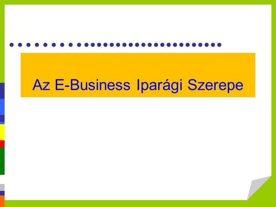 Az E-Business Iparági Szerepe