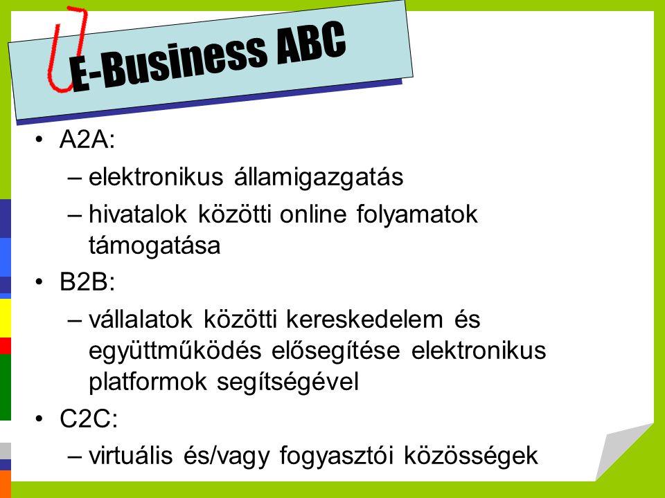E-Business ABC A2A: elektronikus államigazgatás