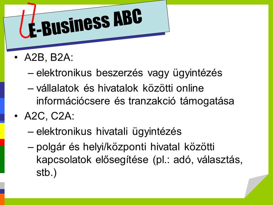 E-Business ABC A2B, B2A: elektronikus beszerzés vagy ügyintézés