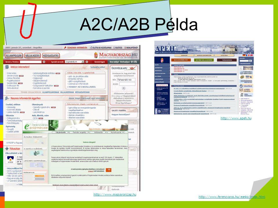 A2C/A2B Példa Forrás: Elekes Attila, Budapesti Corvinus Egyetem